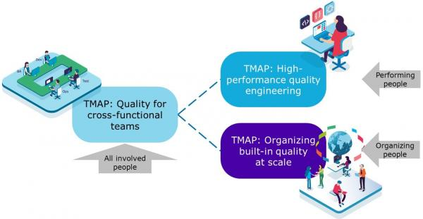 TMAP Overview